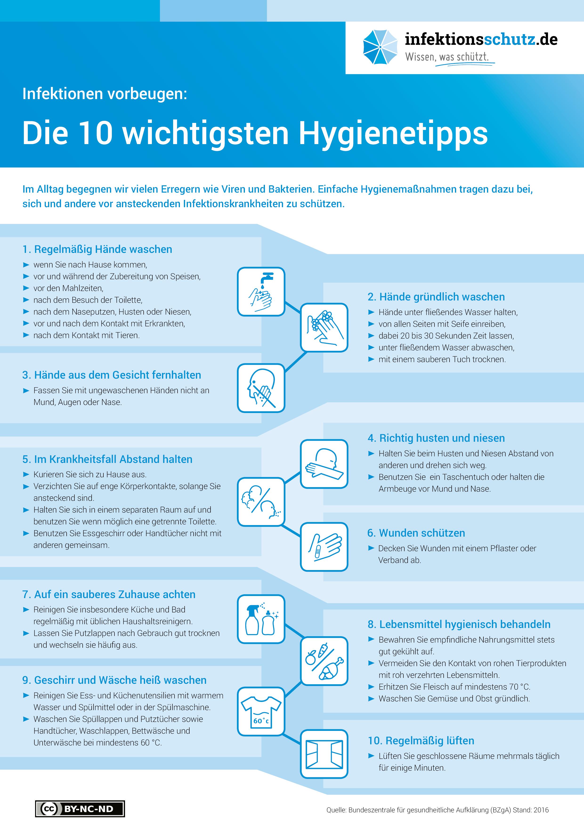 A4_Plakat_10_Hygienetipps_DE_300dpi